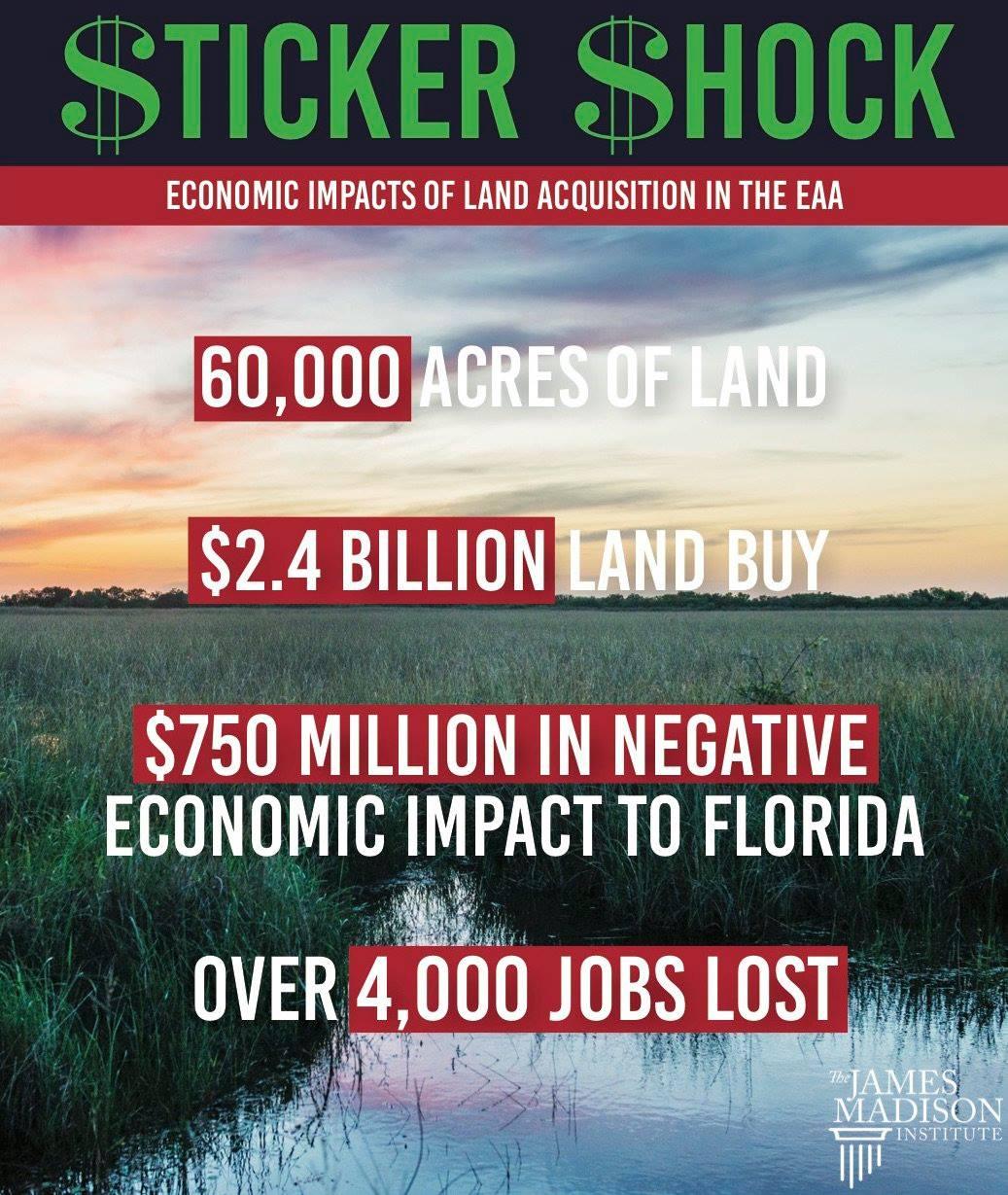 Negative Economic Impact of EAA Land Acquisition