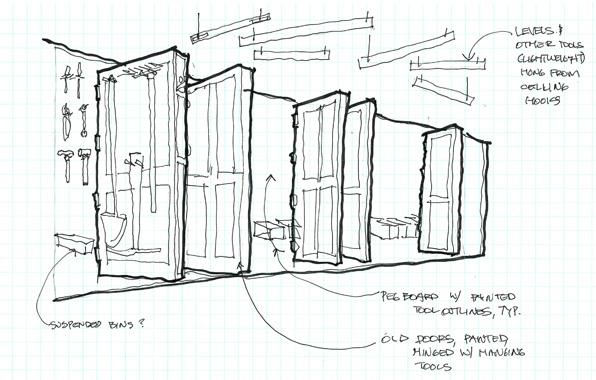 RW initial sketch