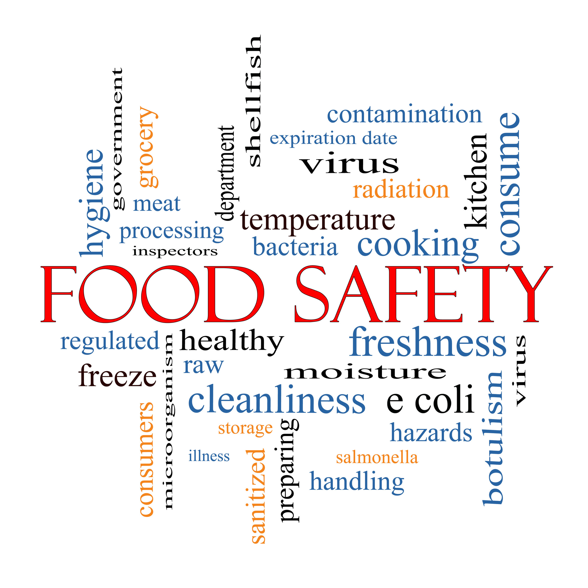 Click Here to Learn More About Food Borne Pathogens