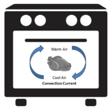 Oven Graphic.png