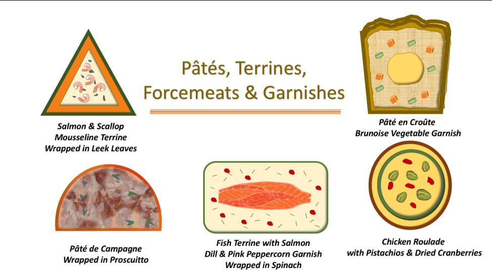 Garnishes for Pâtés & Terrines -