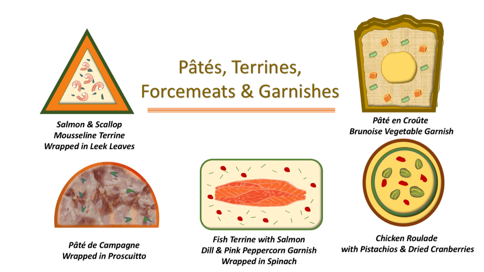 Pate Garnishes.png