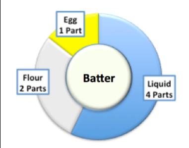 Batter Ratio.png