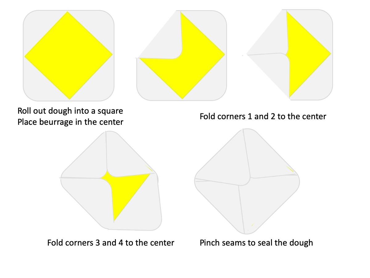 Envelope Fold