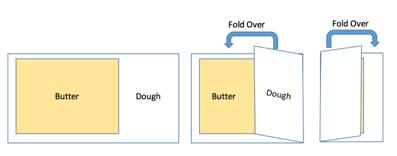 Letter-Fold or Triple-Fold