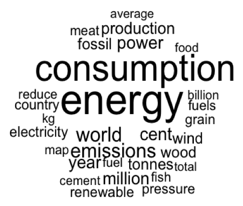 Energy: Fossil and Alternative