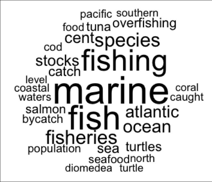 Fishing and Overfishing