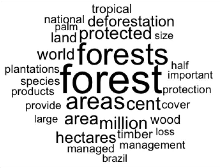 Forests and Deforestation