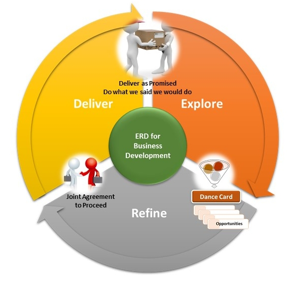 BD ERD Method.jpg