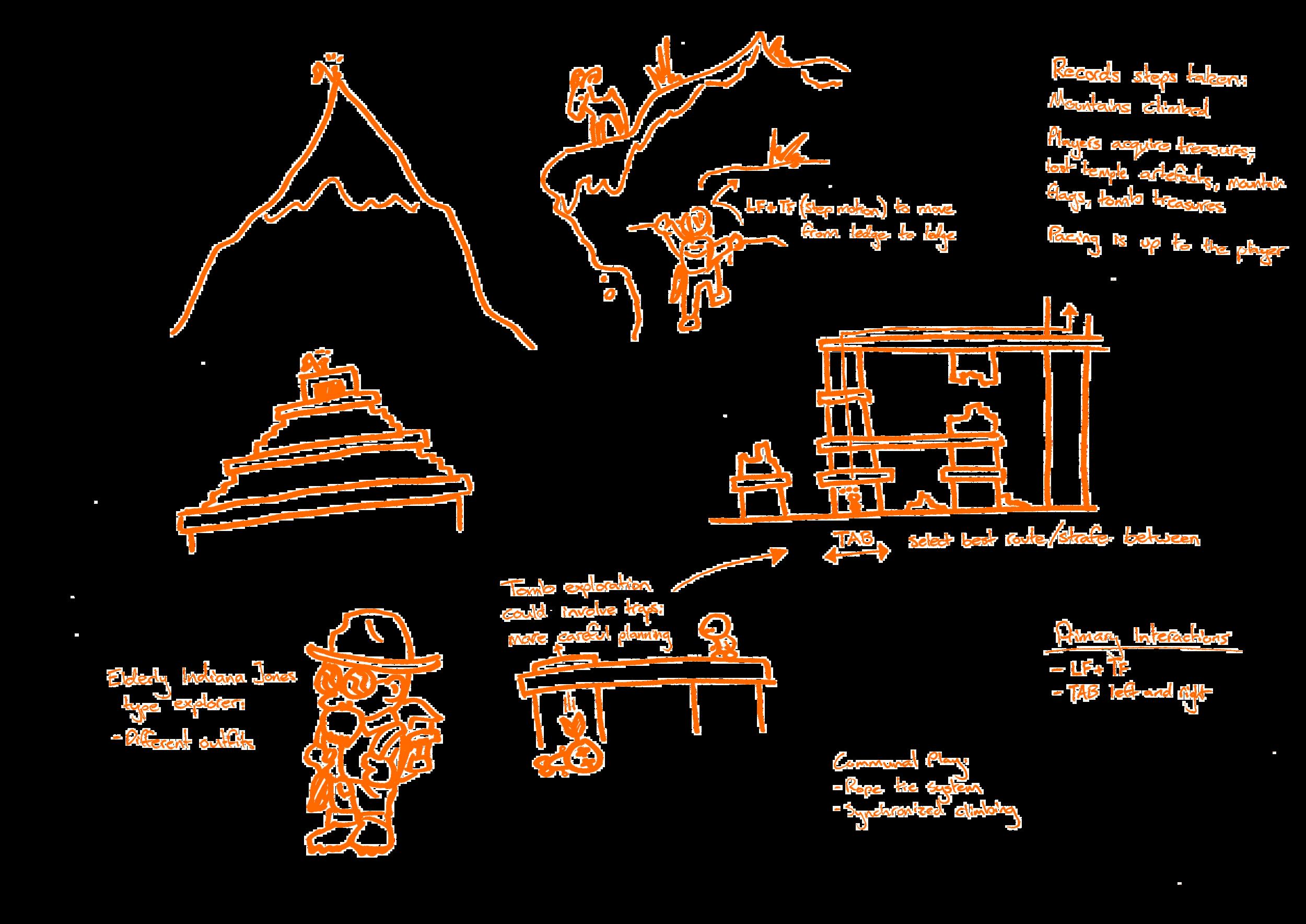 Figure 5.6 - Mountain Climbing
