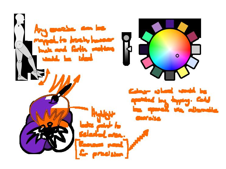 Figure 5.12 - Digital Colouring