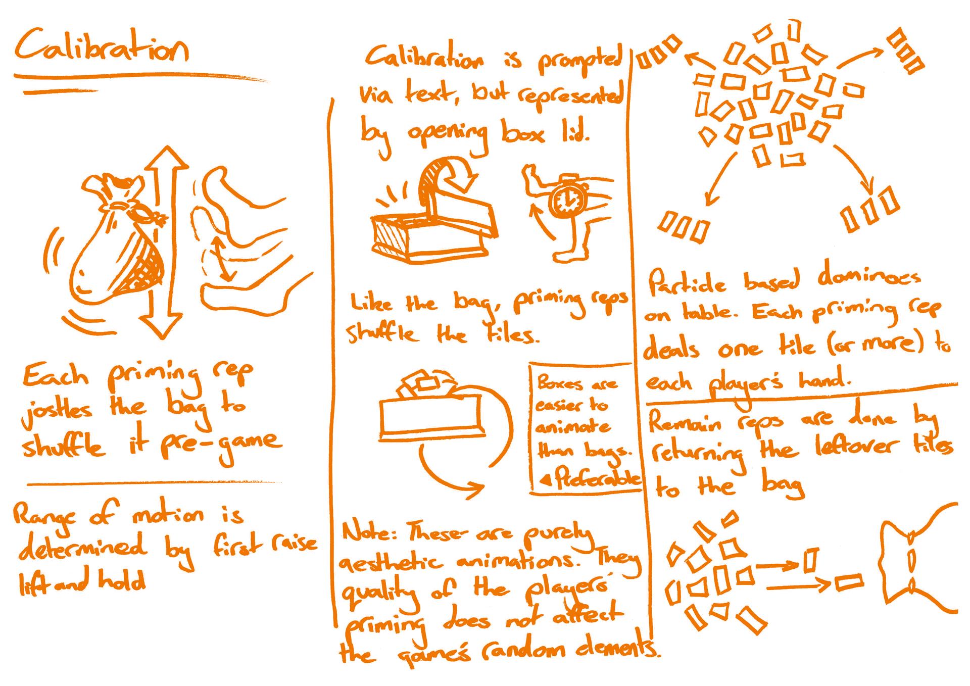 Figure 6.3 - Calibration Concepts