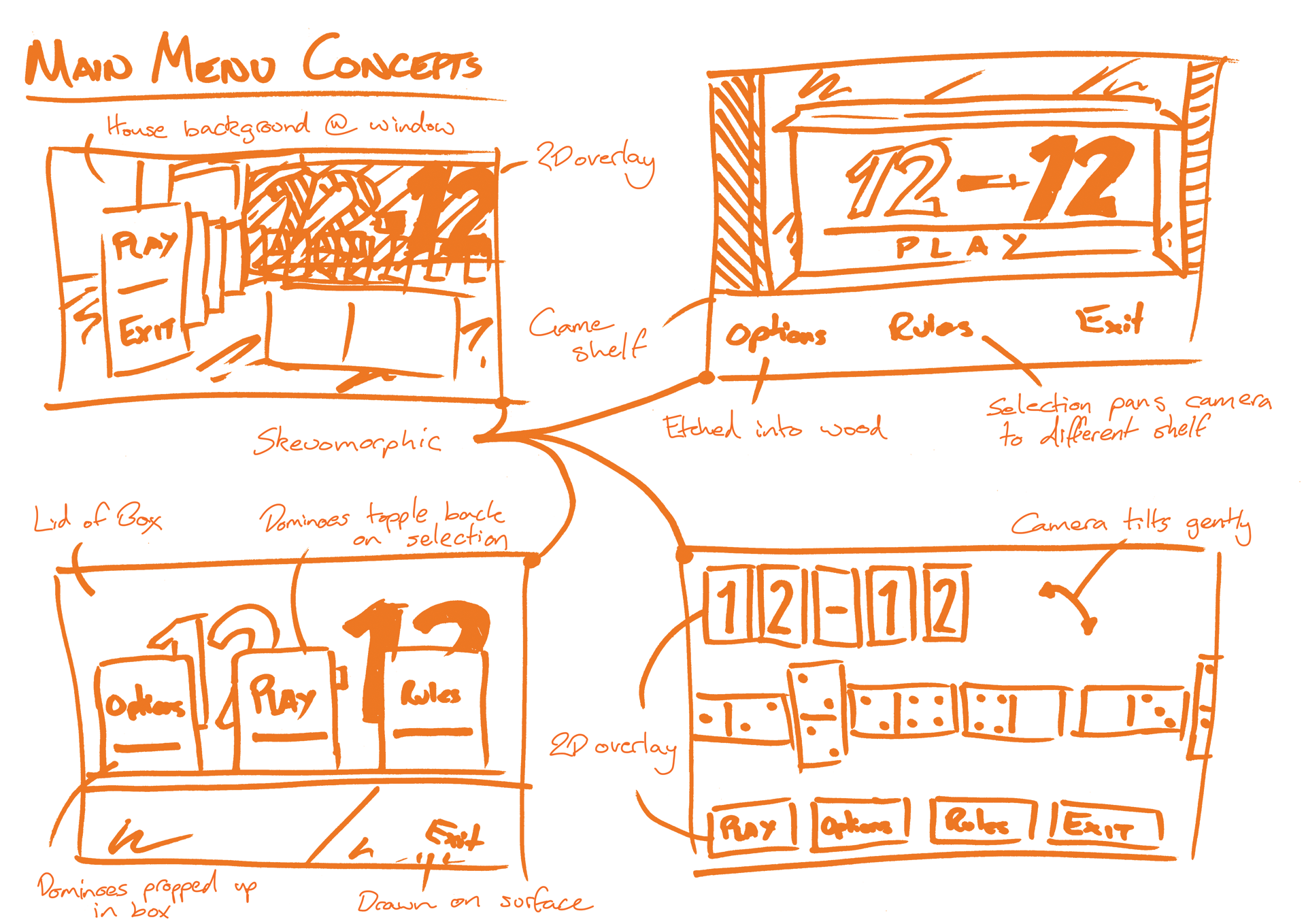 FIgure 6.5 - Main Menu Concepts