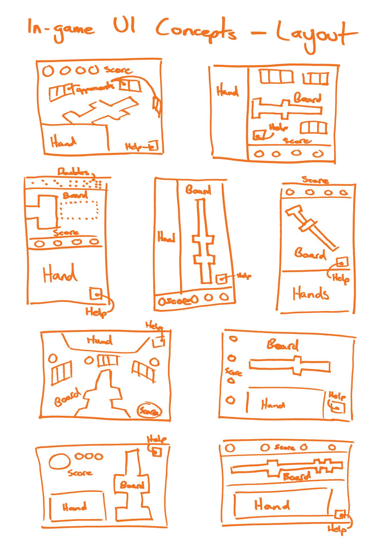 Figure 6.7 - UI Layout Concepts