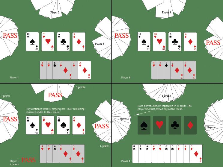 Figure B2a -  Four Seasons  Gameplay