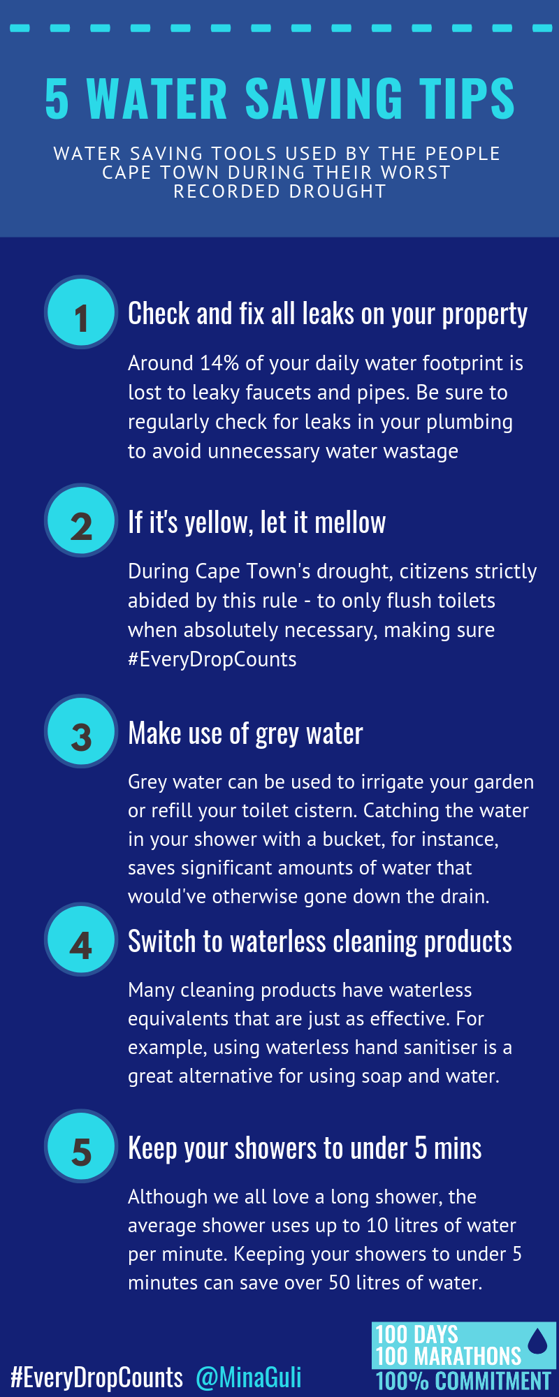 Cpt water saving tips.png