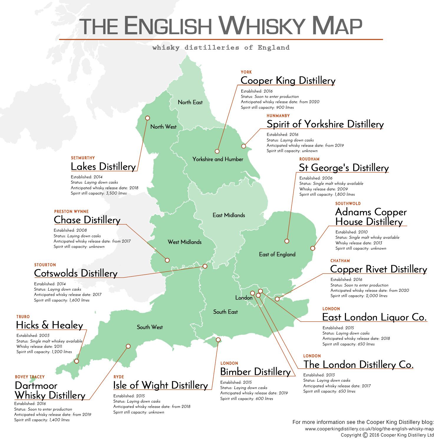 Click here for a full-sized image    of the English Whisky Map   .