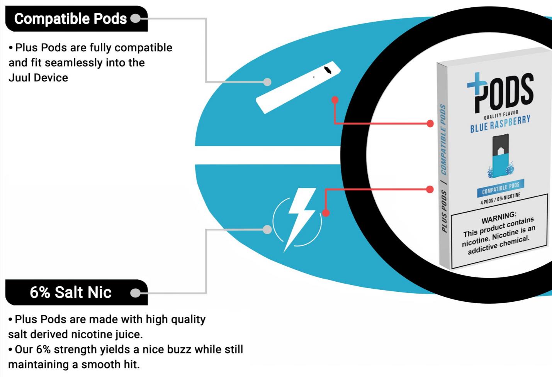 JUUL COMPATIBLE POD — Dolan Smoking-Vape+Ejuice/Relx/Nic