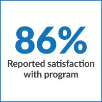 projectz-satisfaction