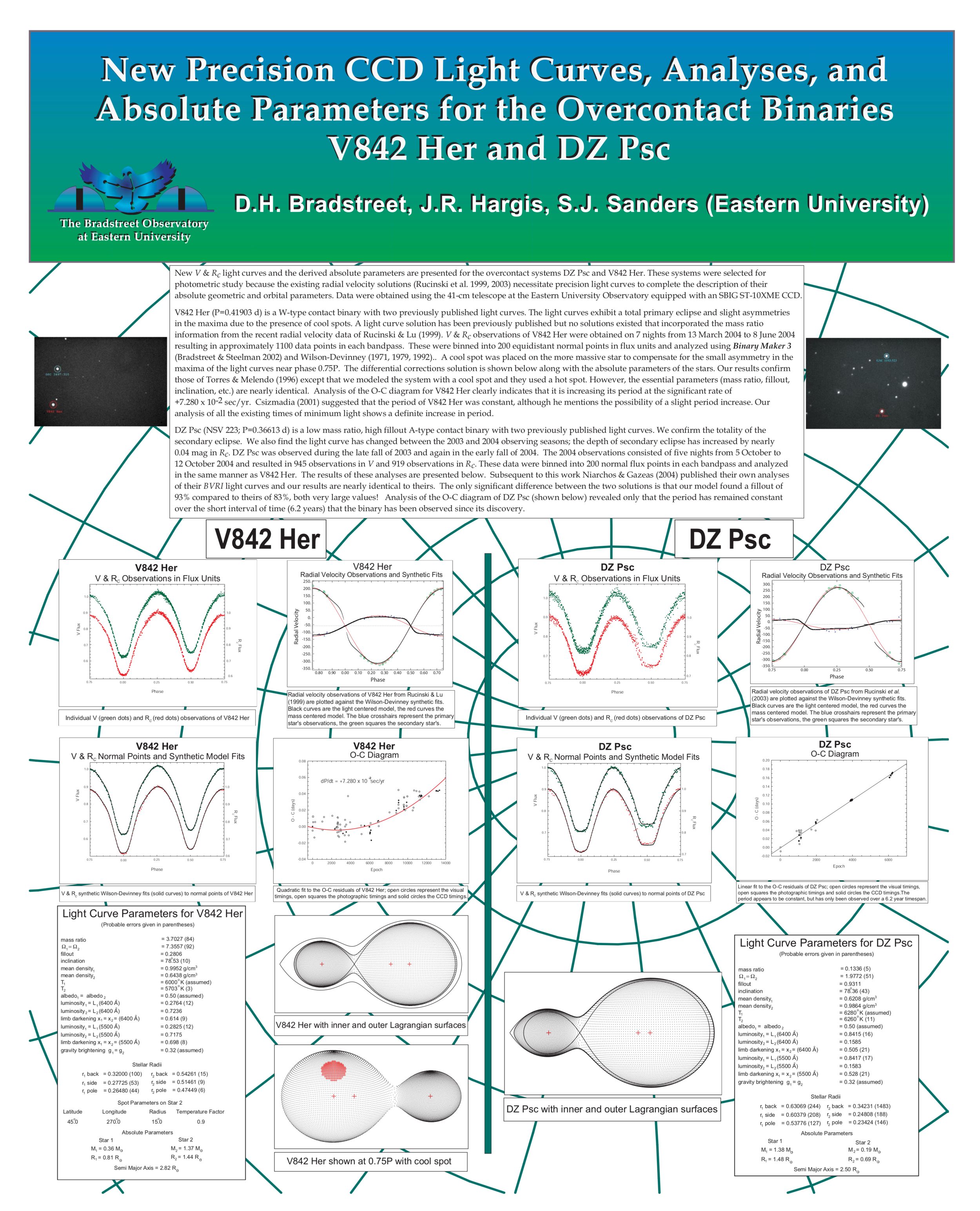 "<a href=""https://eastern-astronomy.squarespace.com/s/V842-Her-DZ-Psc-final.pdf"">V842 Her and DZ Psc</a>"