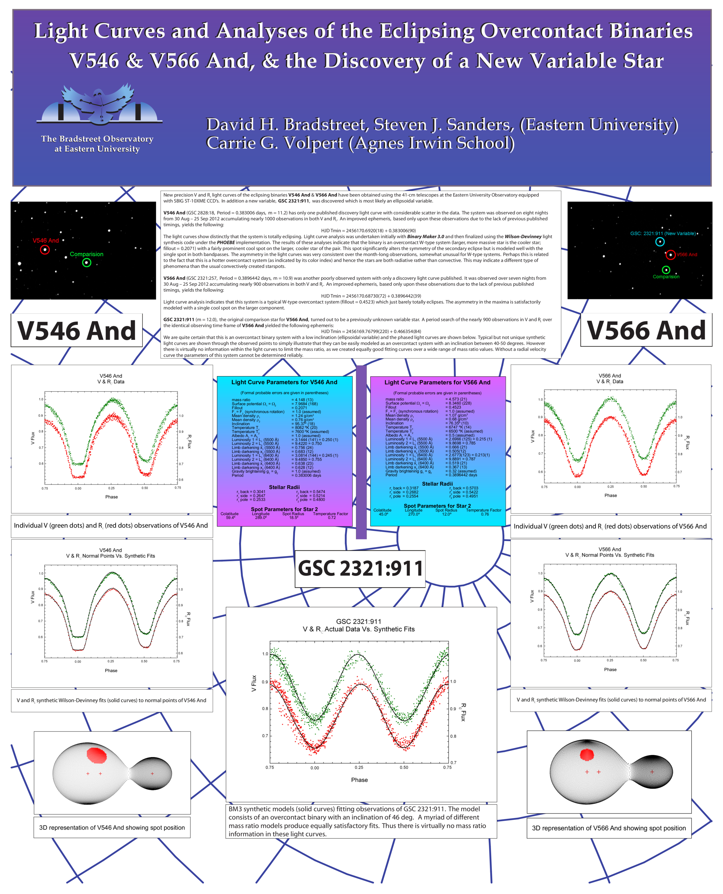 "<a href=""https://eastern-astronomy.squarespace.com/s/V566-and-V546-And-final2.pdf"">V546 And & V566 And</a>"
