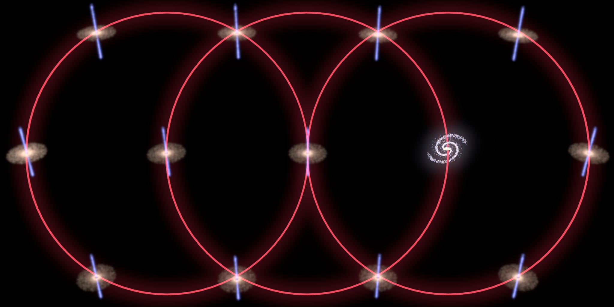 Quasars Diagram