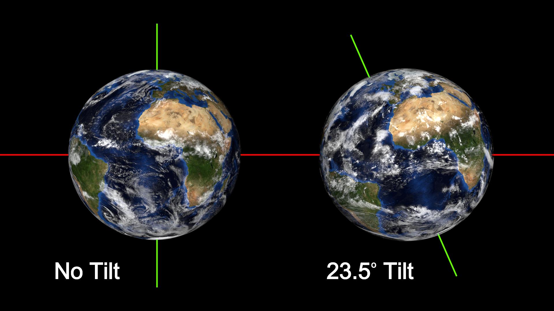 Earth Tilt Diagram