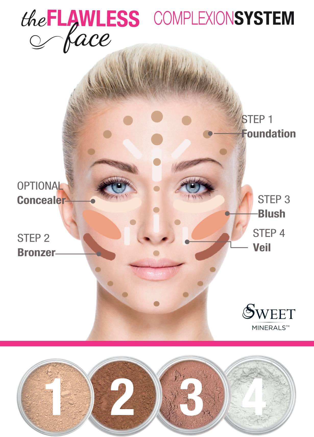 Face Makeup Tips Step By Step  Saubhaya Makeup