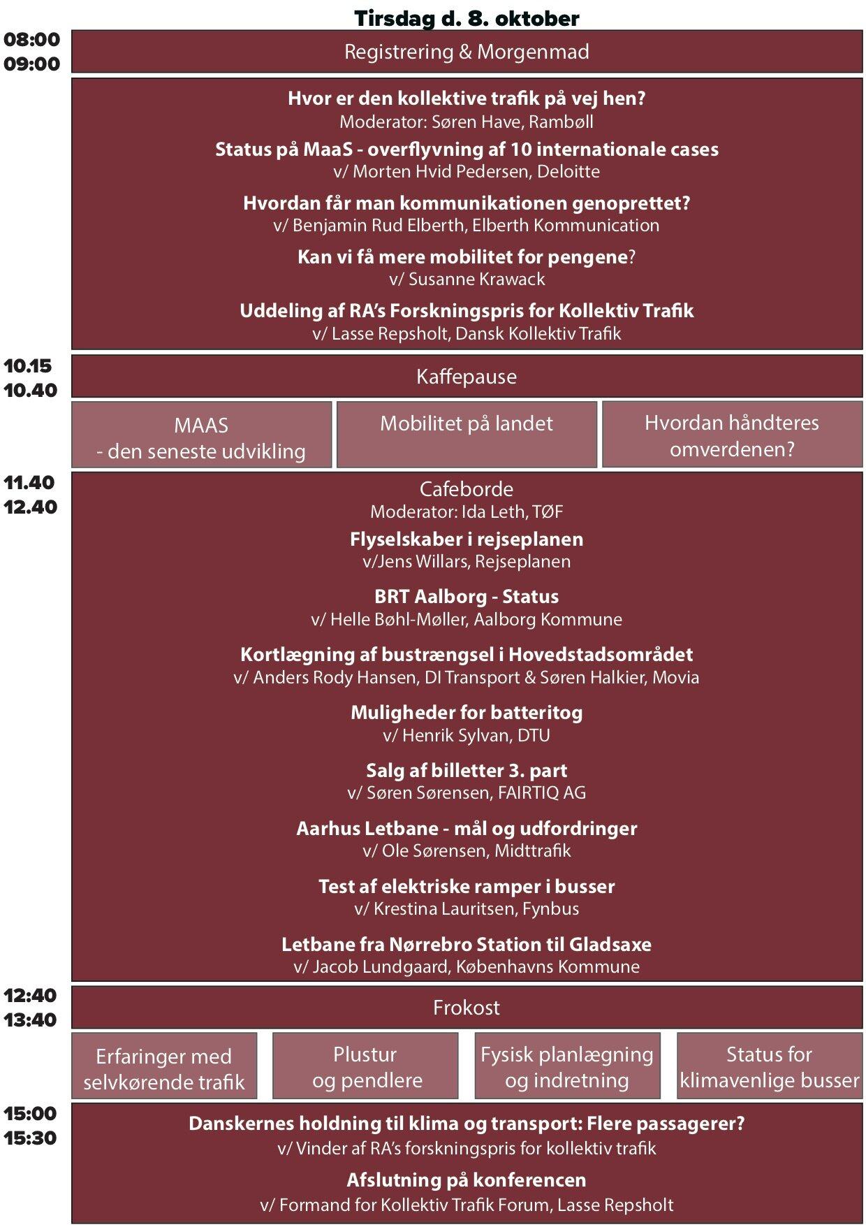 Tirsdag - Kollektiv Trafik Konference Program 2019 copy.jpg