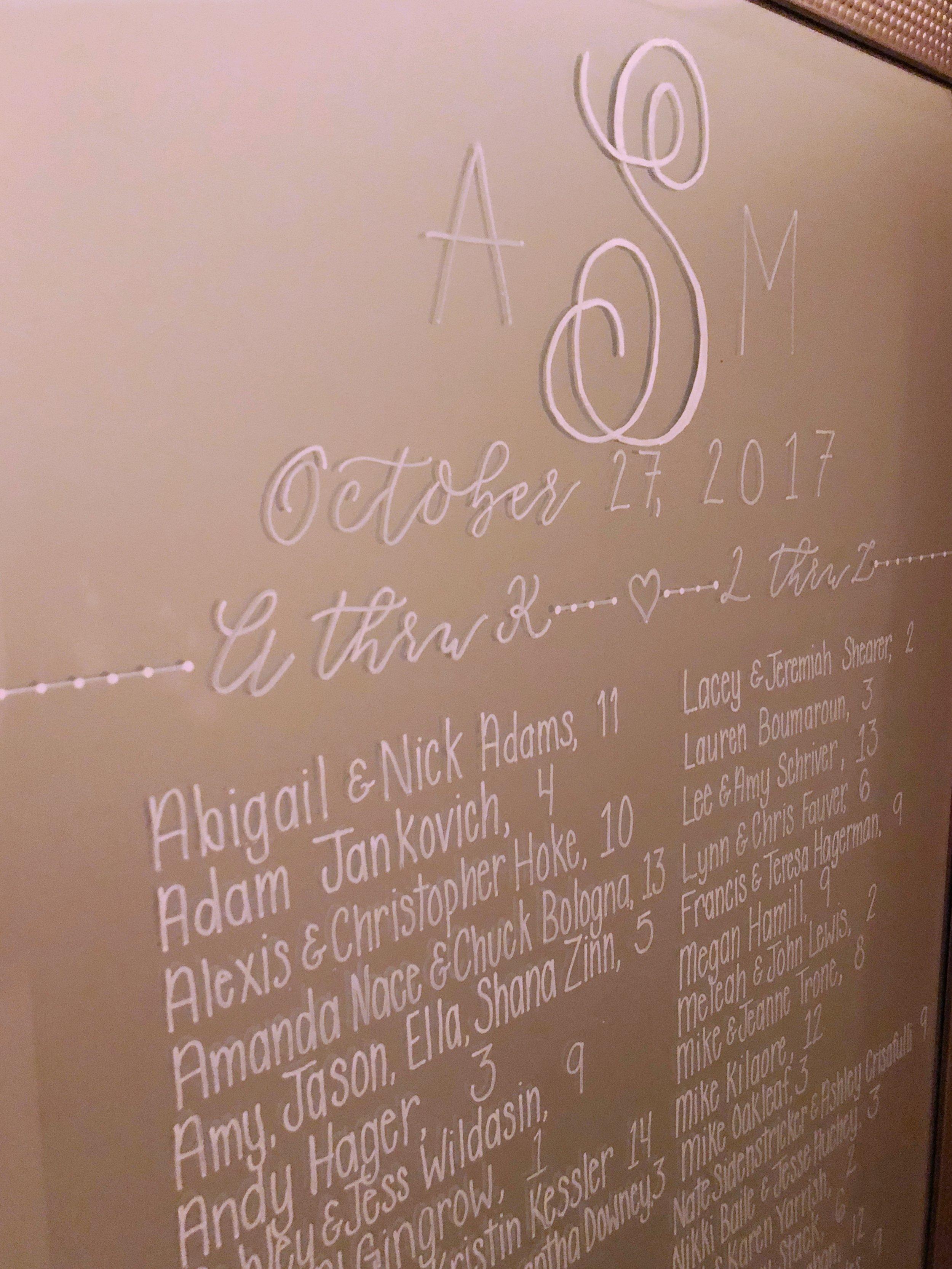 Central PA, York PA, JesSmith Designs, custom, wedding, invitations, bridal, announcements, save the date, birth, baby, motherhood, hanover, calligraphy, handlettering, wedding invitations, lancaster, gettysburg-10-23 22.17.46.jpg