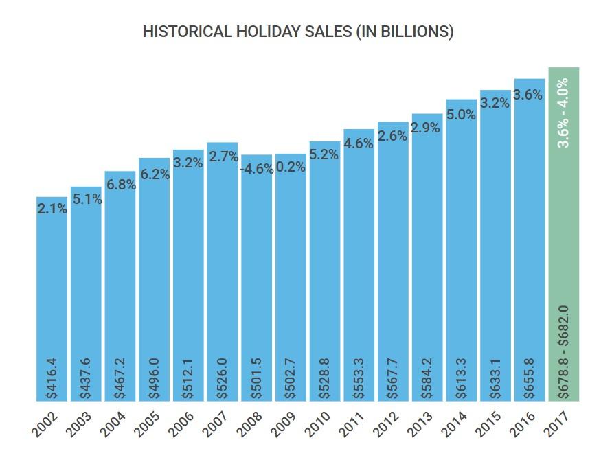 holidaysale1.jpg