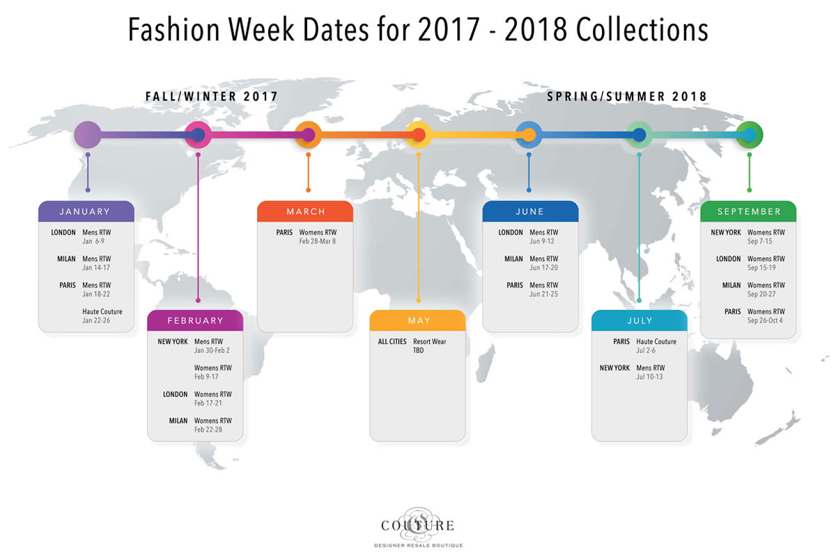 2017-fashion-week-dates-1.jpg