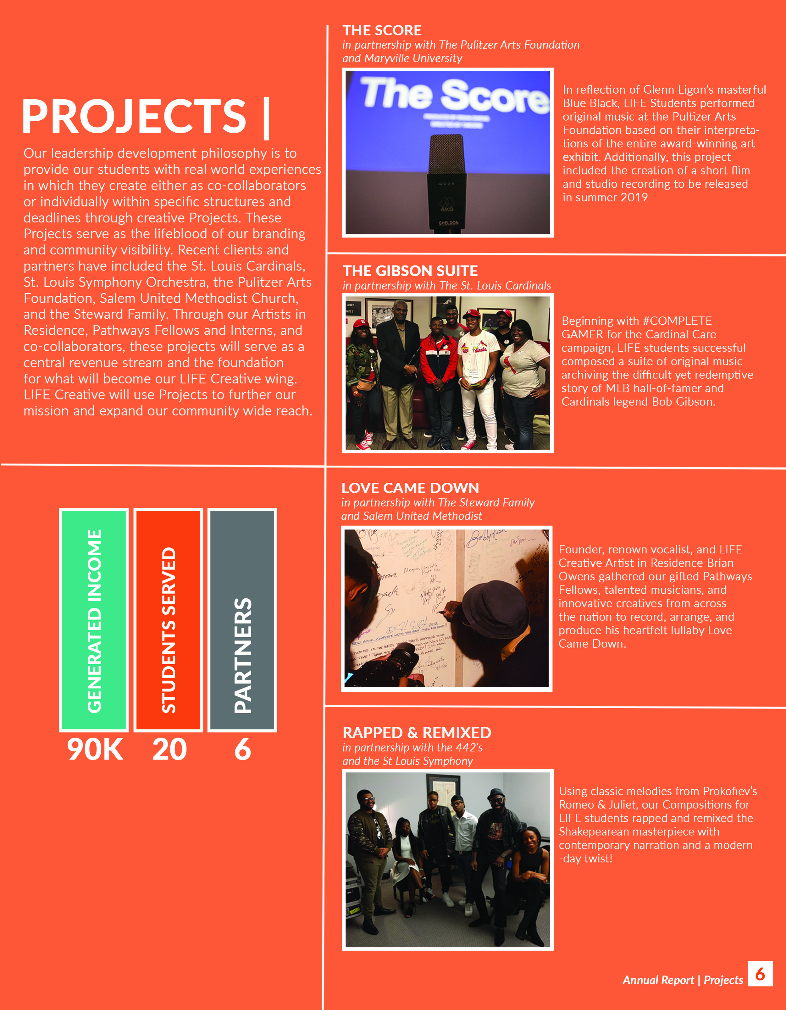 Page 6_Projects.jpg