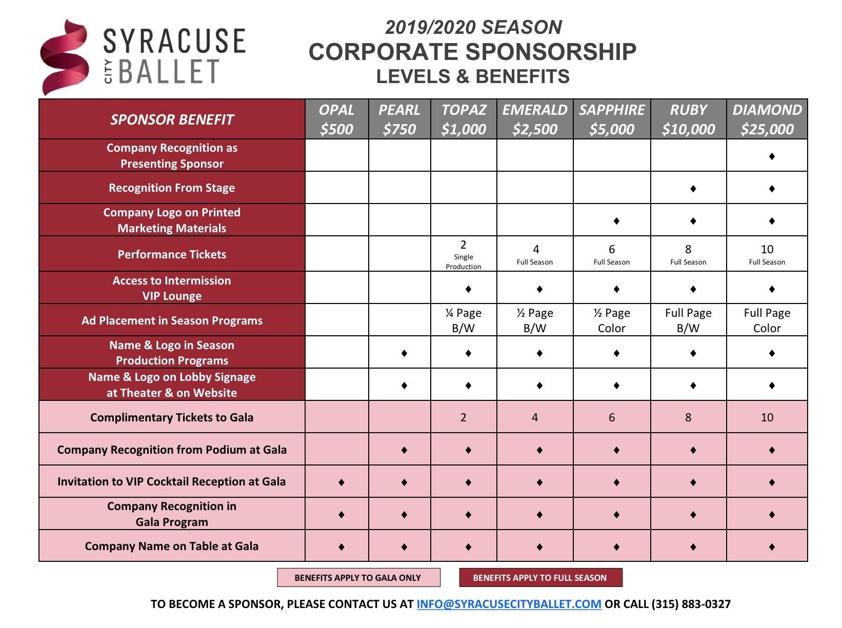 SCB CORPORATE SPONSORSHIPS 2019.jpg