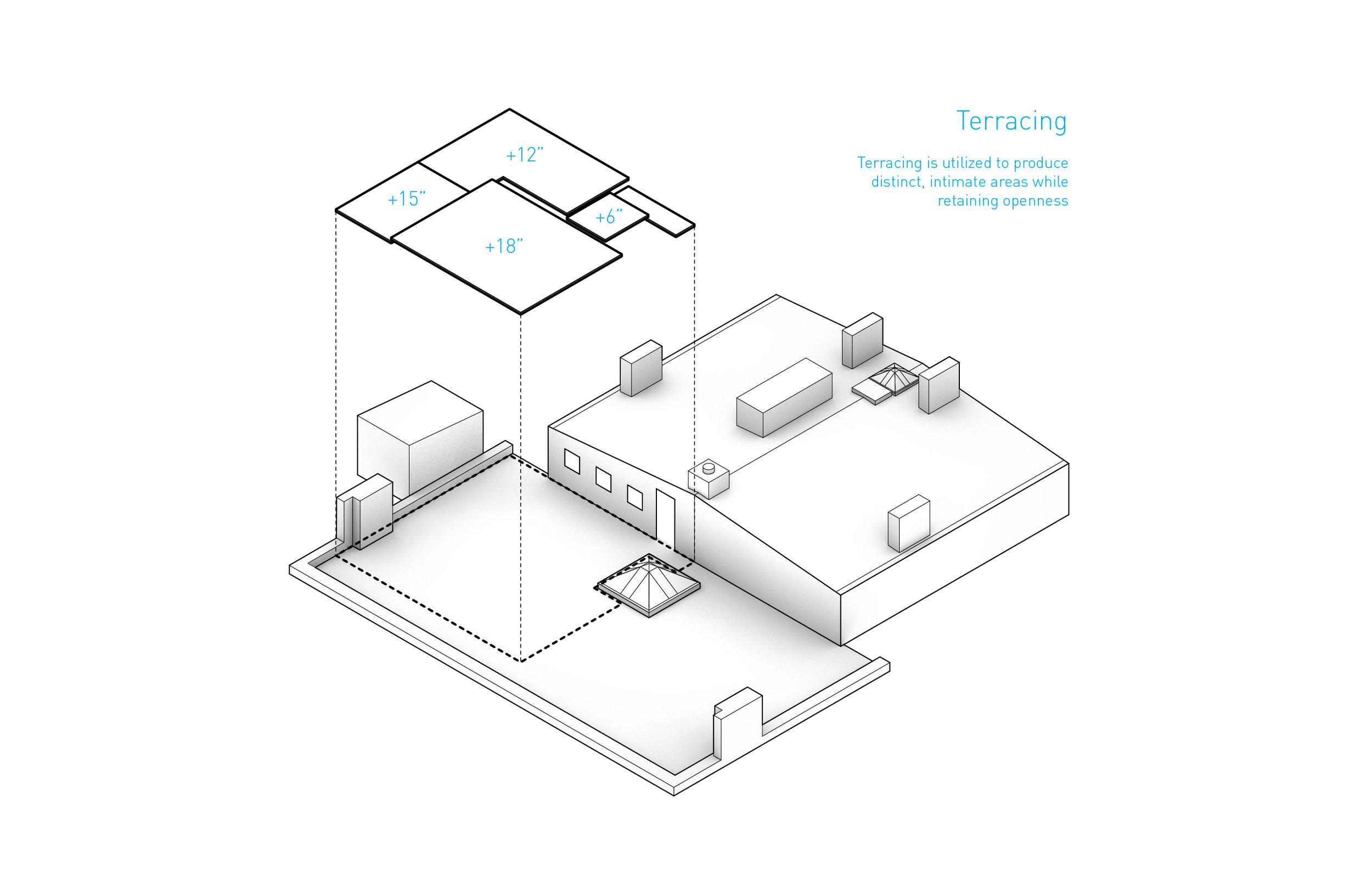 2016.07.27 - Diagrams final-04.jpg