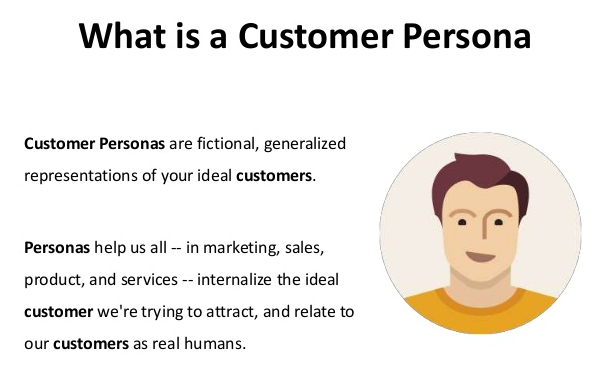 What is a customer persona