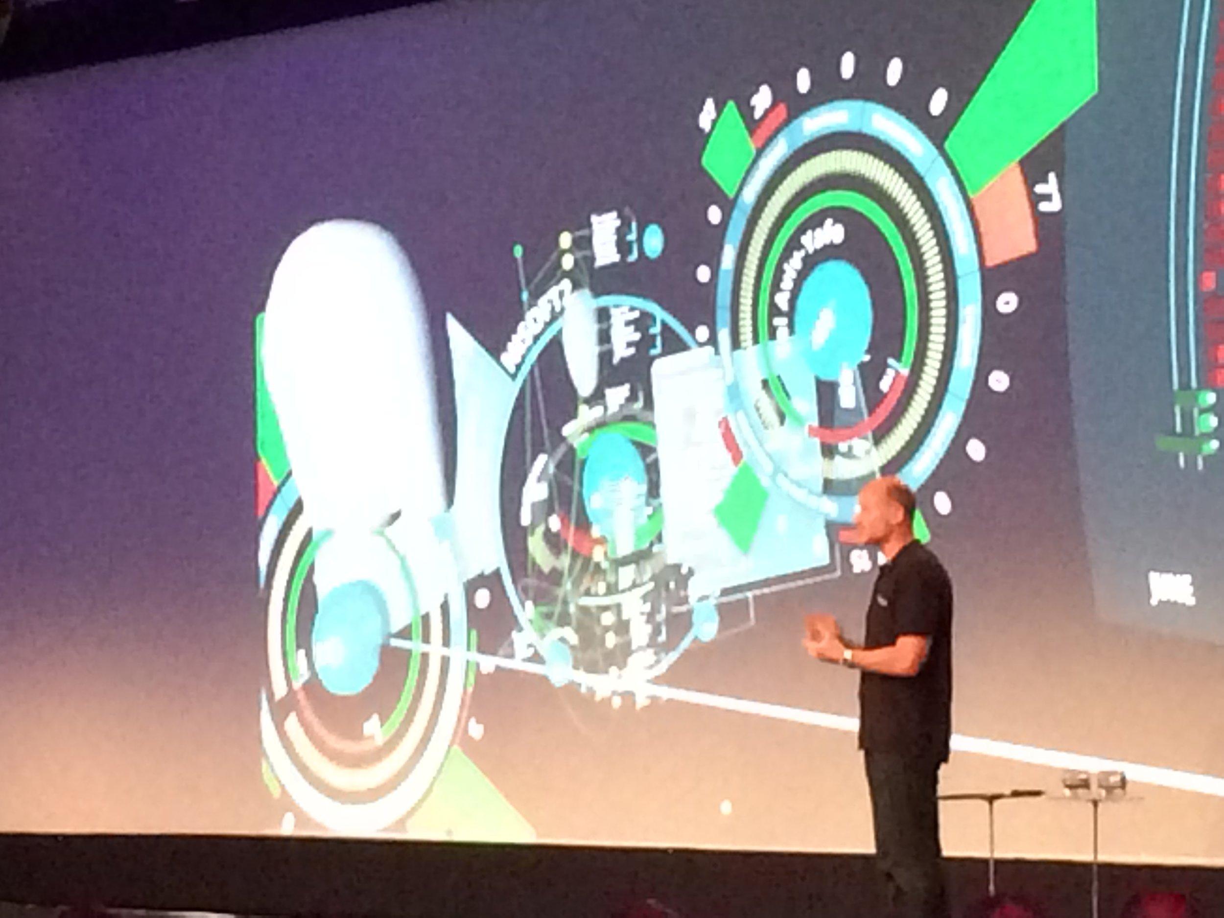 Customer Journey Analytics powered by Virtual Reality