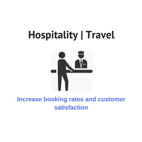 contact center solutions for hospitality and travel industries