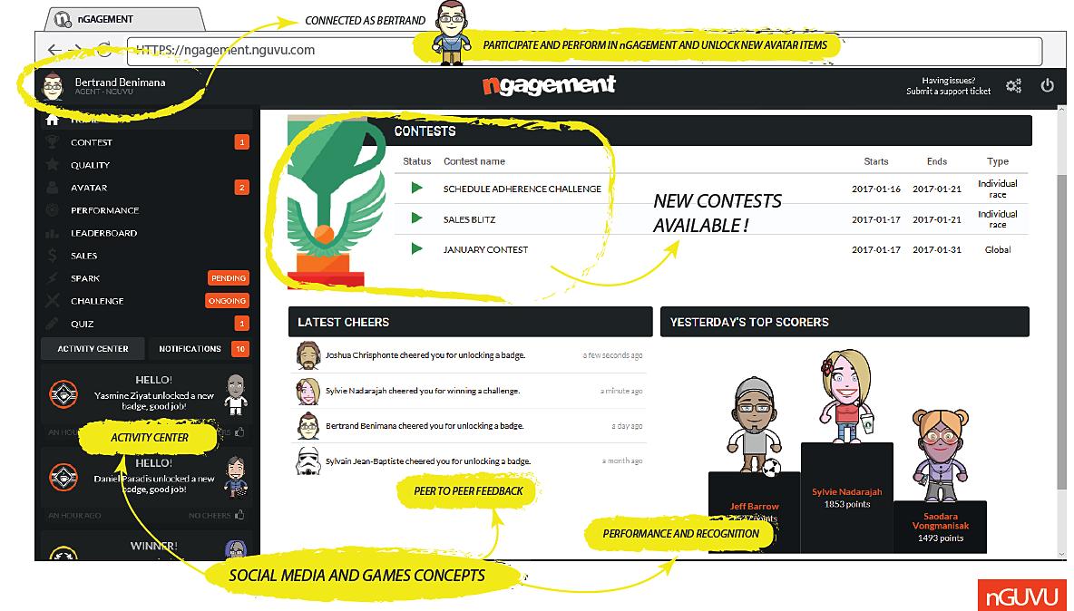 Contact center agent motivation contest engagement