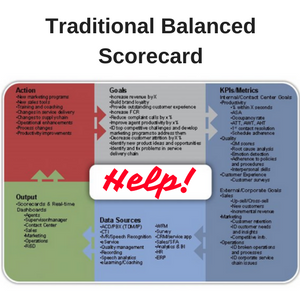 Balanced scorecard call center kpis
