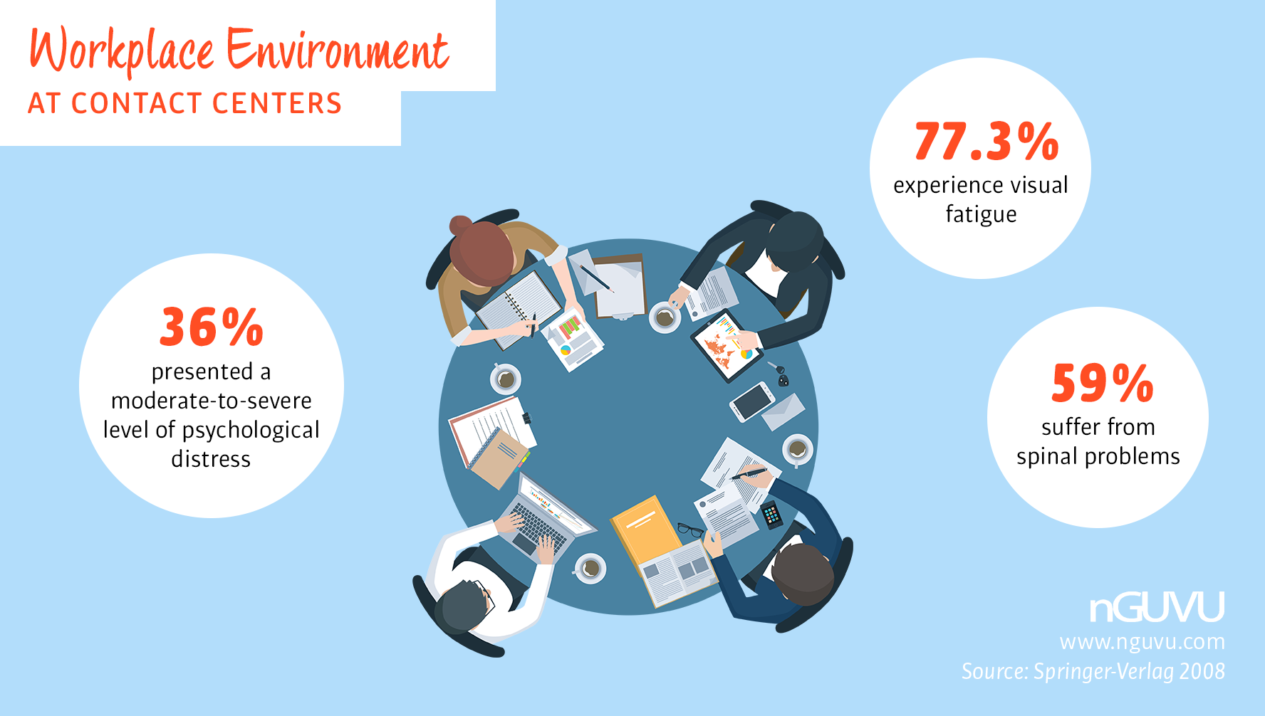 Infographic_workspace_contact_centers.png