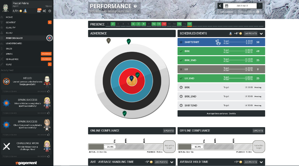 call center gamification platform - monitoring performance and KPIs