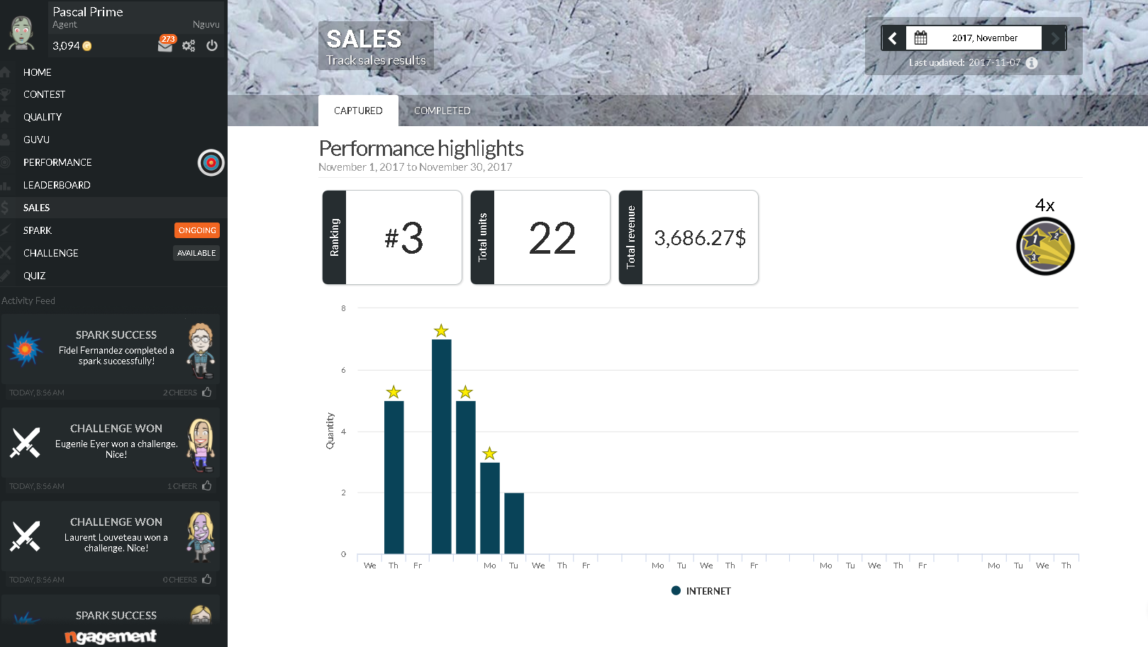 contact center sales tracking