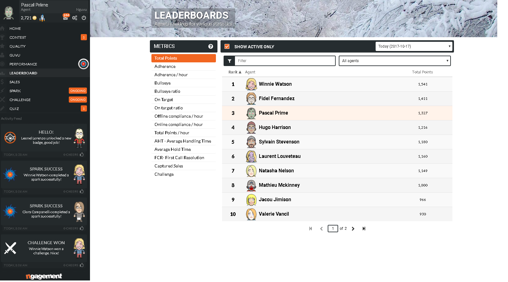 contact center KPIs leaderboard