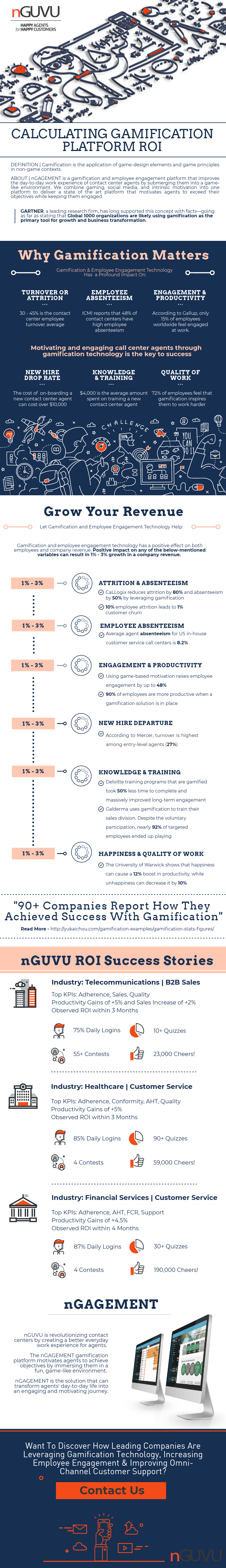 gamification roi calculate