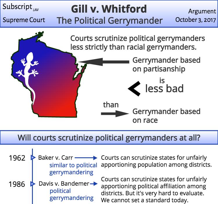 Gill v. Whitford