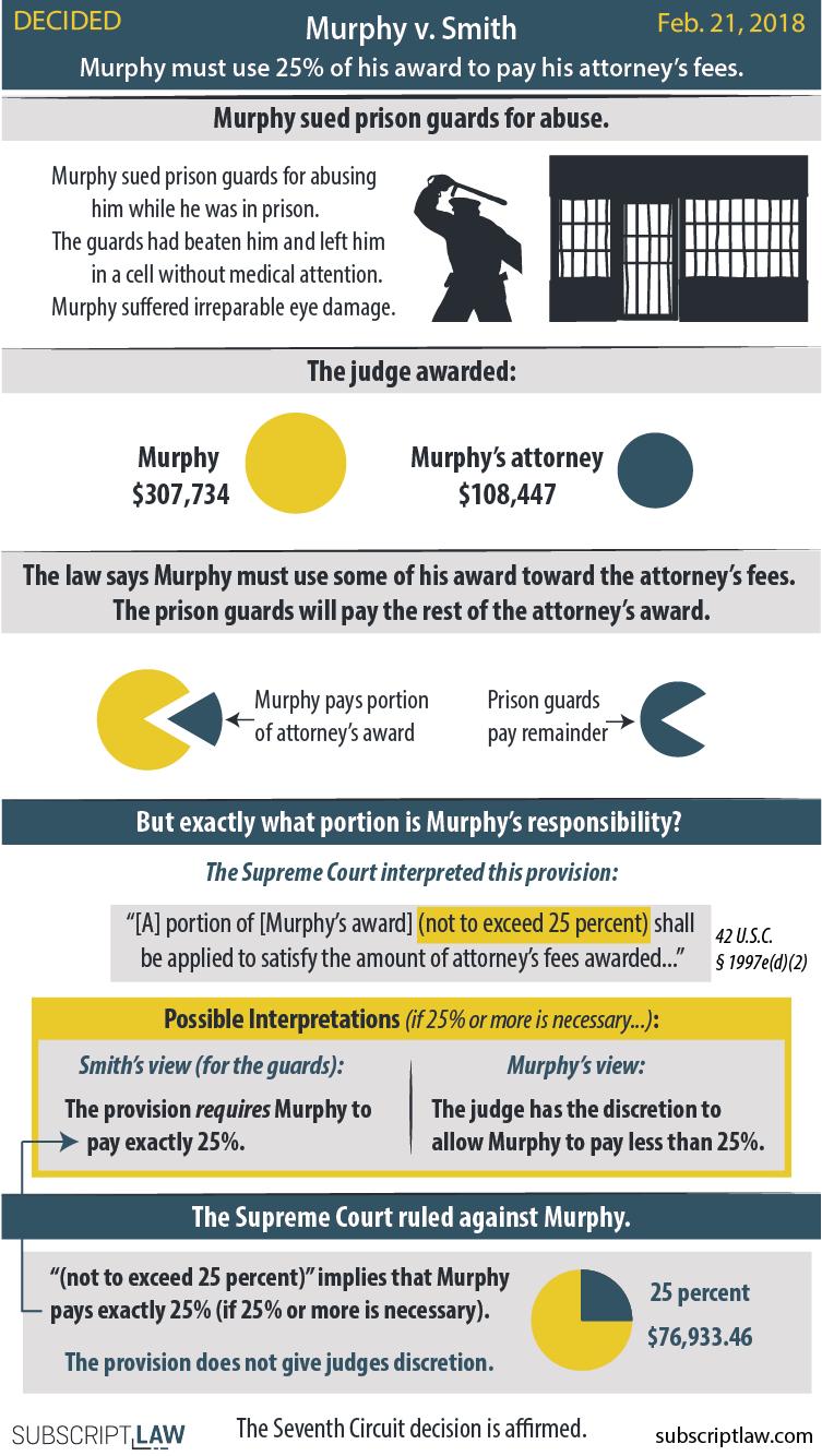 Murphy v. Smith Decision