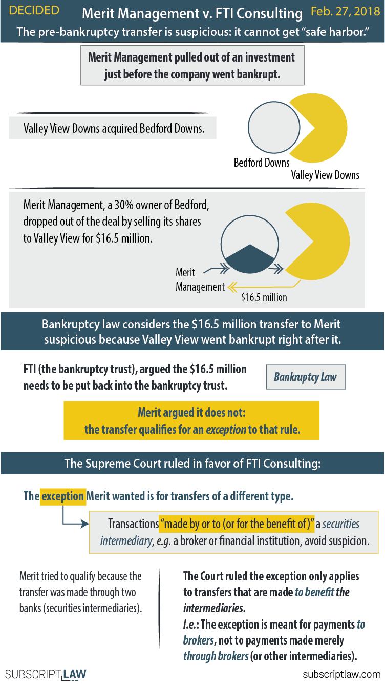 Merit Management v FTI Consulting Decision