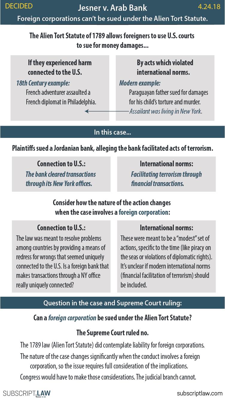 Jesner v Arab Bank Decision