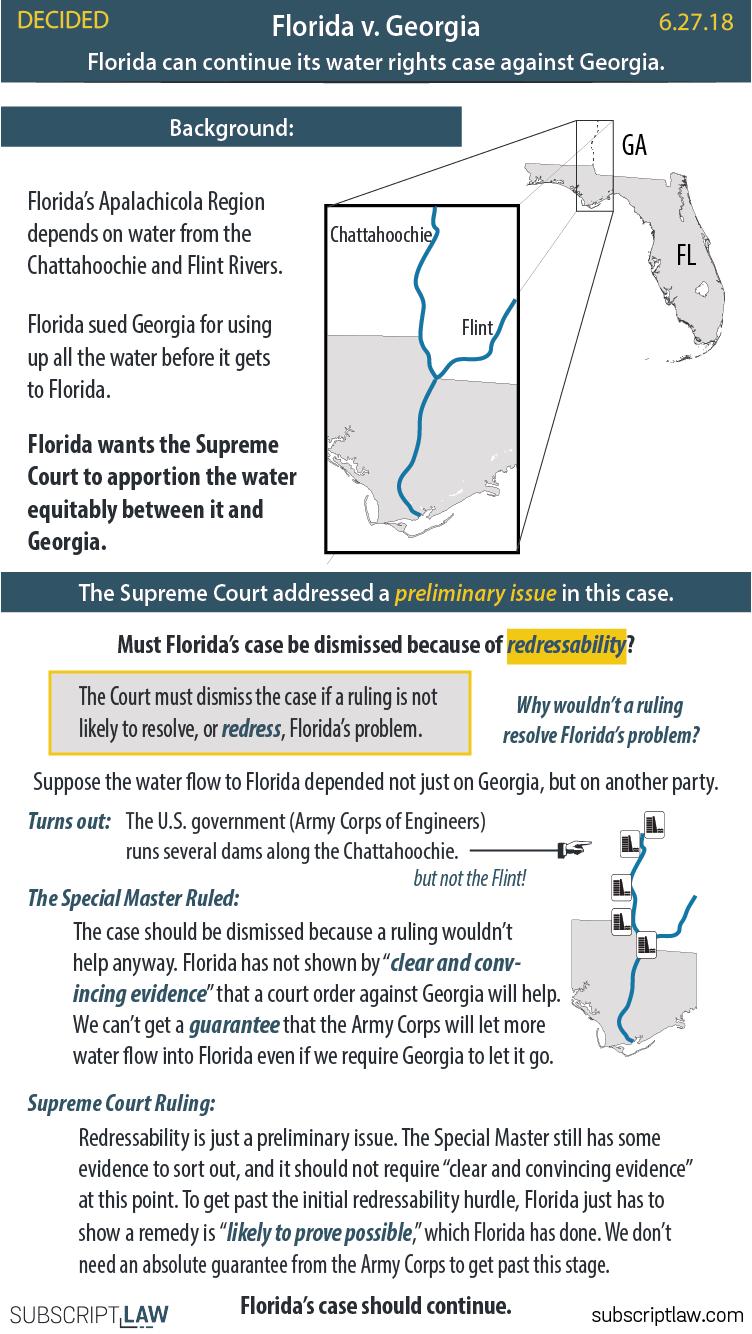Florida v Georgia Decision